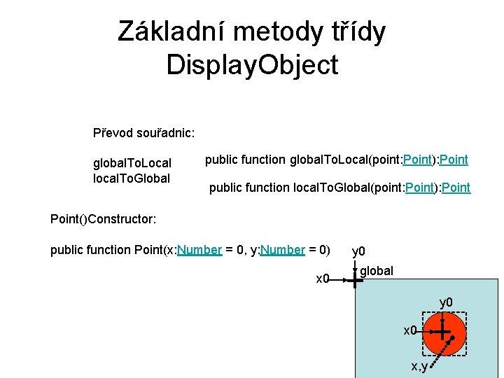 Základní metody třídy Display. Object Převod souřadnic: global. To. Local local. To. Global public