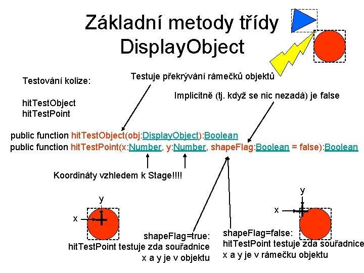 Základní metody třídy Display. Object Testuje překrývání rámečků objektů Testování kolize: Implicitně (tj. když