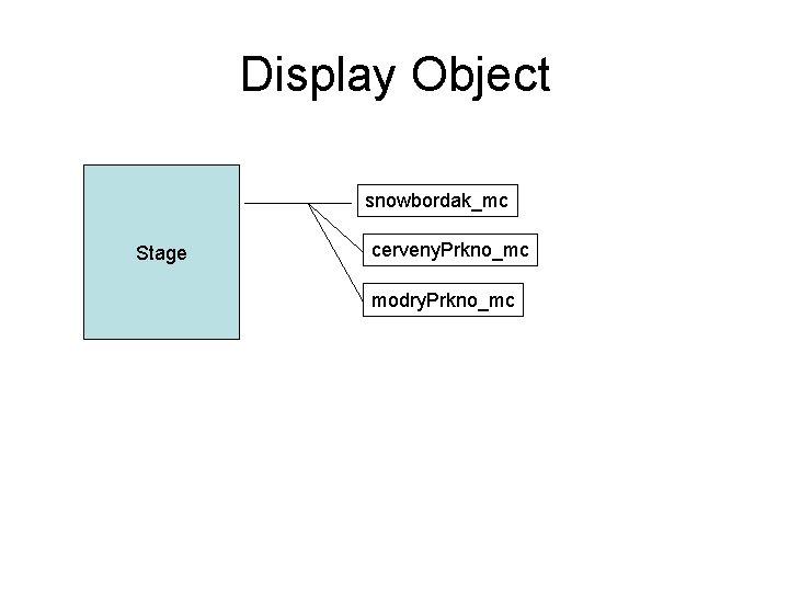 Display Object snowbordak_mc Stage cerveny. Prkno_mc modry. Prkno_mc