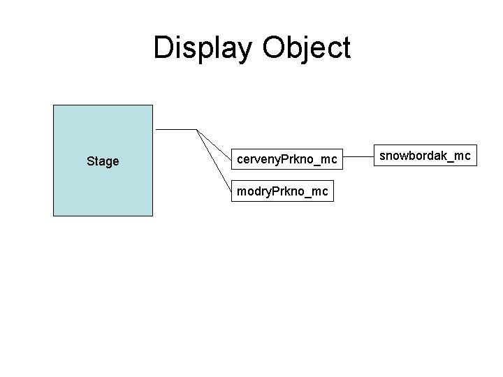 Display Object Stage cerveny. Prkno_mc modry. Prkno_mc snowbordak_mc