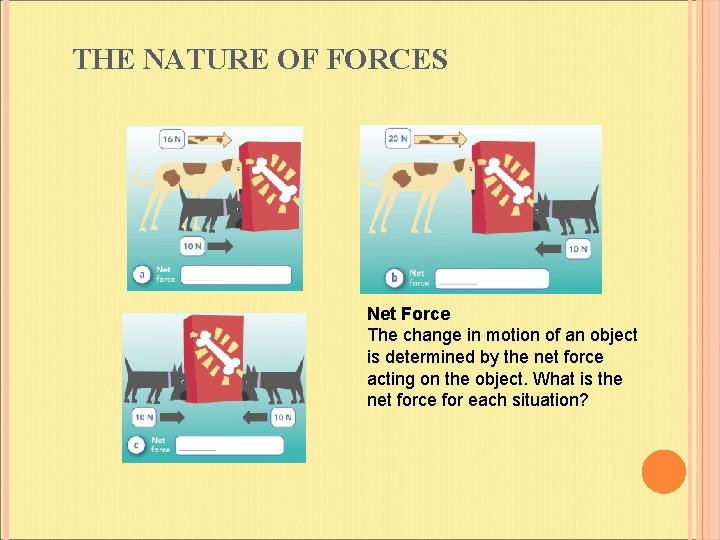 THE NATURE OF FORCES Net Force The change in motion of an object is