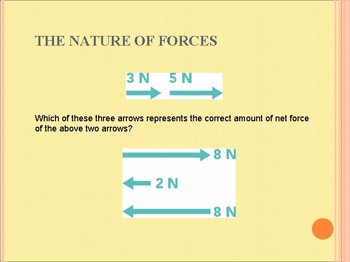 THE NATURE OF FORCES Which of these three arrows represents the correct amount of