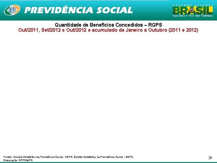 Quantidade de Benefícios Concedidos – RGPS Out/2011, Set/2012 e Out/2012 e acumulado de Janeiro