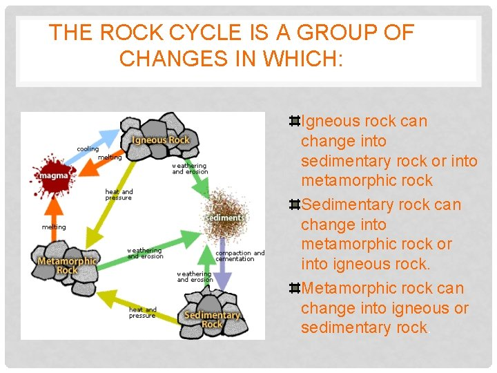 THE ROCK CYCLE IS A GROUP OF CHANGES IN WHICH: Igneous rock can change