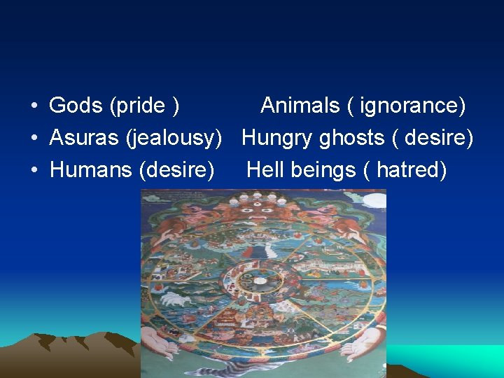 • Gods (pride ) Animals ( ignorance) • Asuras (jealousy) Hungry ghosts (