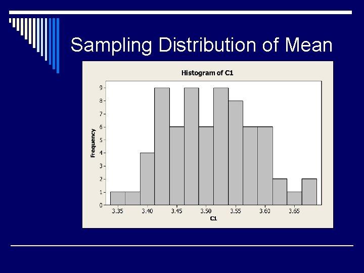 Sampling Distribution of Mean