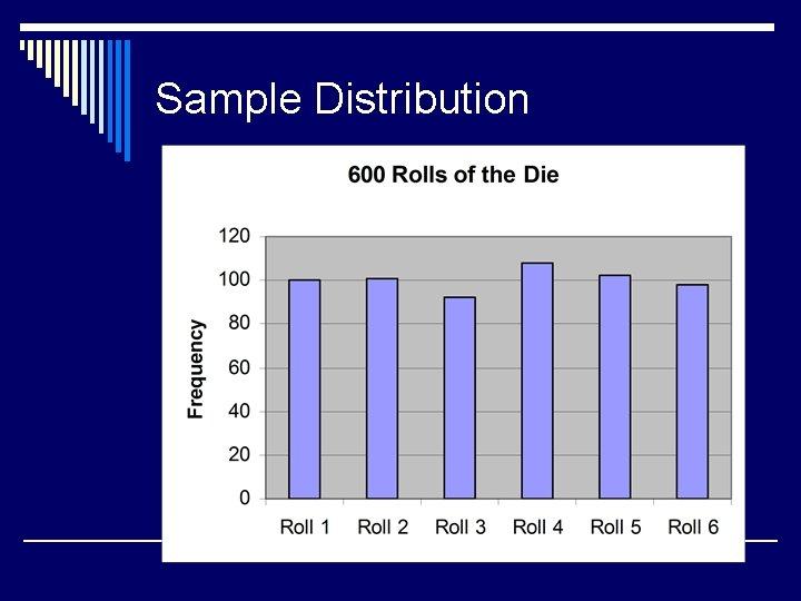 Sample Distribution