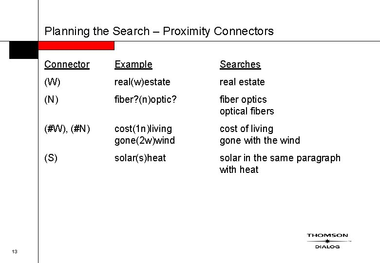 Planning the Search – Proximity Connectors 13 Connector Example Searches (W) real(w)estate real estate