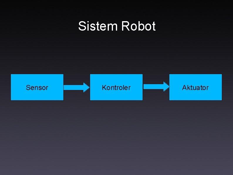 Sistem Robot Sensor Kontroler Aktuator