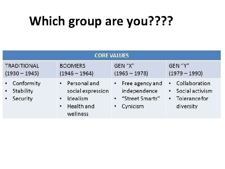 Which group are you? ?