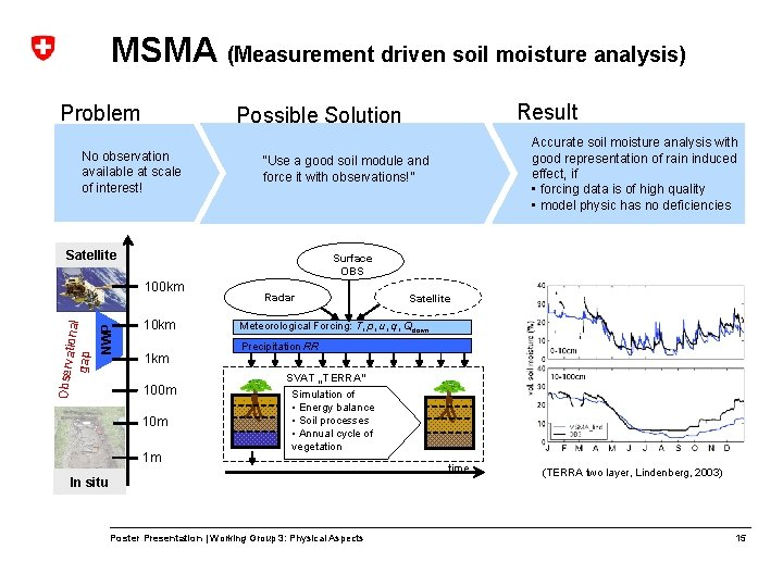 MSMA (Measurement driven soil moisture analysis) Problem No observation available at scale of interest!