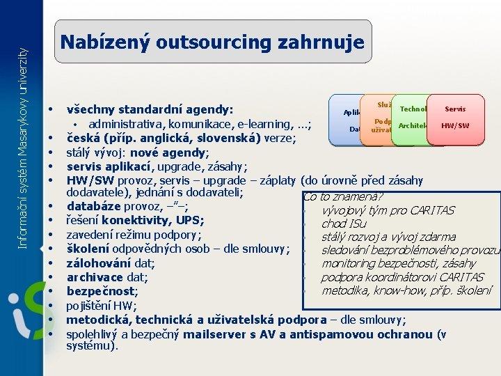 Informační systém Masarykovy univerzity Nabízený outsourcing zahrnuje • • • • Služby Technologie Servis