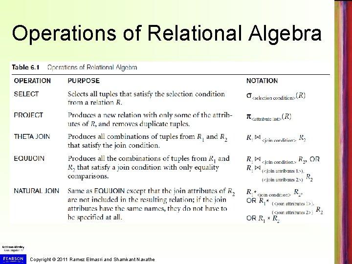 Operations of Relational Algebra Copyright © 2011 Ramez Elmasri and Shamkant Navathe