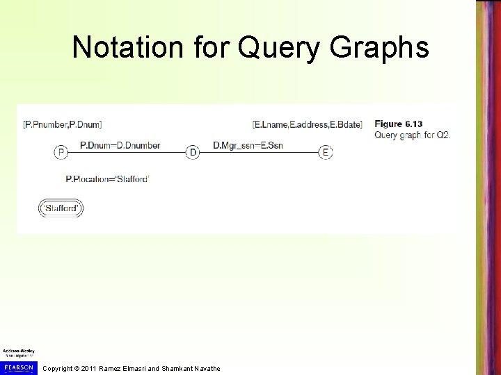 Notation for Query Graphs Copyright © 2011 Ramez Elmasri and Shamkant Navathe
