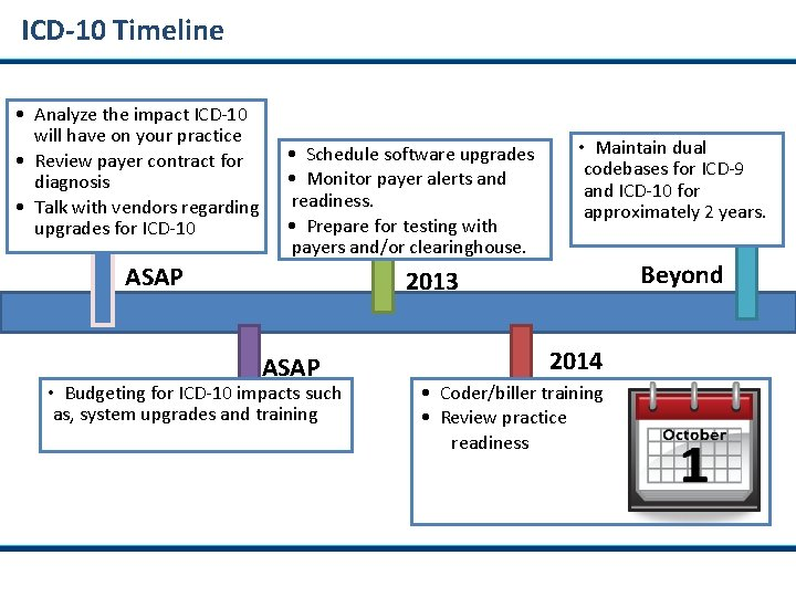 ICD-10 Timeline • Analyze the impact ICD-10 will have on your practice • Review