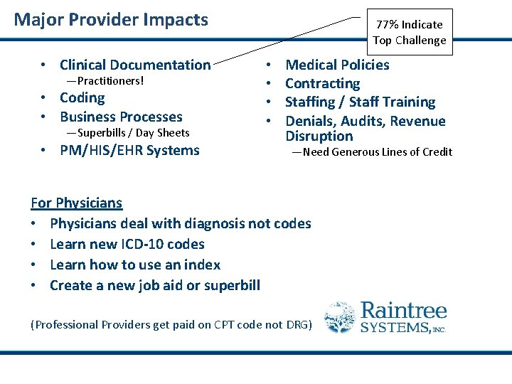 Major Provider Impacts • Clinical Documentation —Practitioners! • Coding • Business Processes —Superbills /