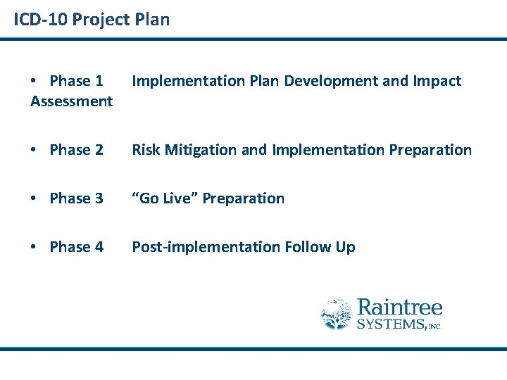 ICD-10 Project Plan • Phase 1 Assessment Implementation Plan Development and Impact • Phase