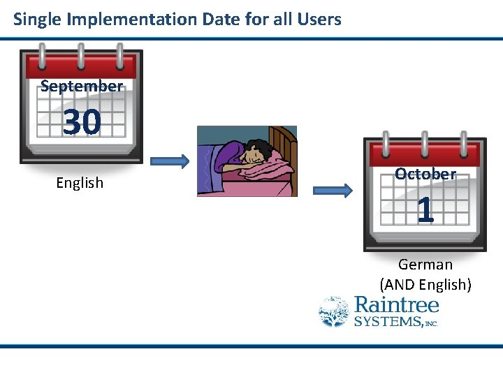 Single Implementation Date for all Users September 30 English October 1 German (AND English)
