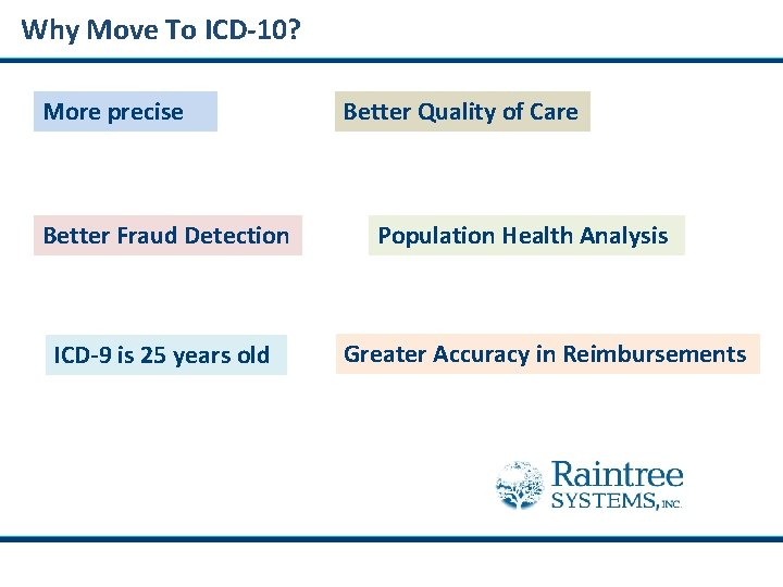 Why Move To ICD-10? More precise Better Fraud Detection ICD-9 is 25 years old