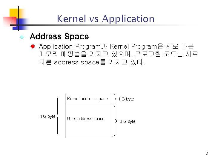 Kernel vs Application ± Address Space ® Application Program과 Kernel Program은 서로 다른 메모리