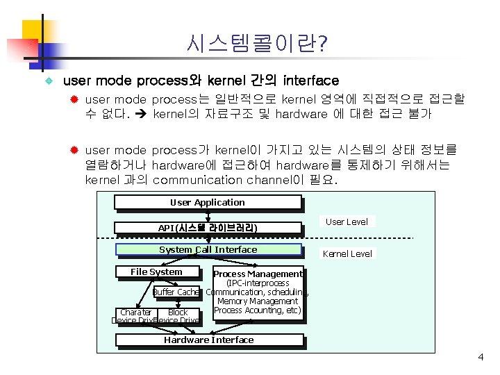 시스템콜이란? ± user mode process와 kernel 간의 interface ® user mode process는 일반적으로 kernel