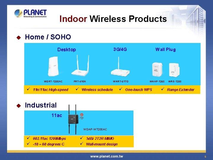 Indoor Wireless Products u Home / SOHO 3 G/4 G Desktop WDRT-1200 AC ü