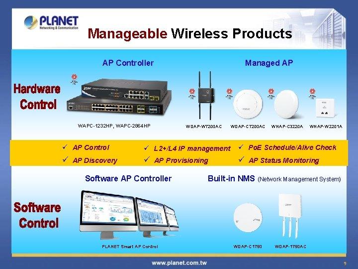 Manageable Wireless Products AP Controller WAPC-1232 HP, WAPC-2864 HP Managed AP WDAP-W 7200 AC