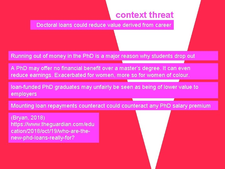 context threat Doctoral loans could reduce value derived from career Running out of money