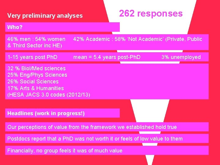 Very preliminary analyses 262 responses Who? 46% men : 54% women & Third Sector