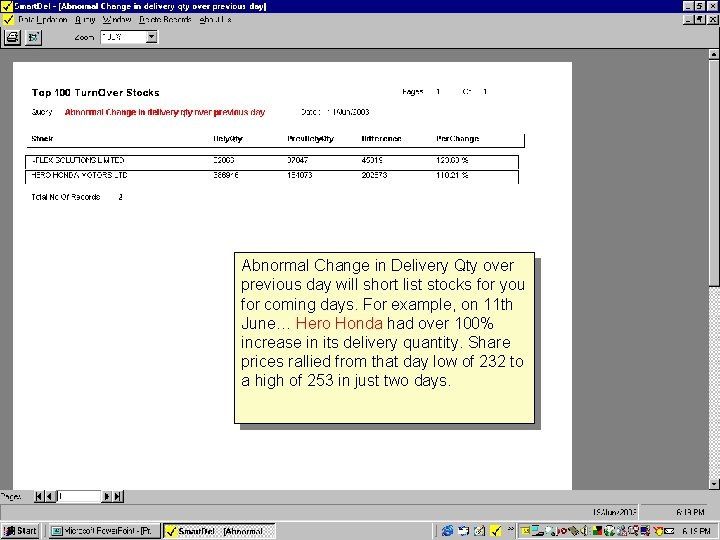 Abnormal Change in Delivery Qty over previous day will short list stocks for you