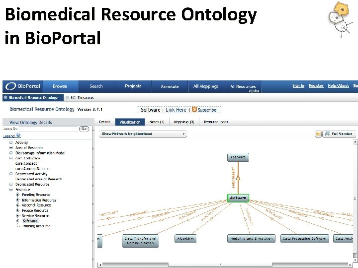 Biomedical Resource Ontology in Bio. Portal
