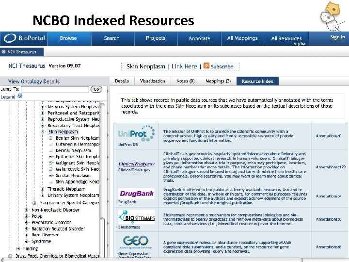 NCBO Indexed Resources
