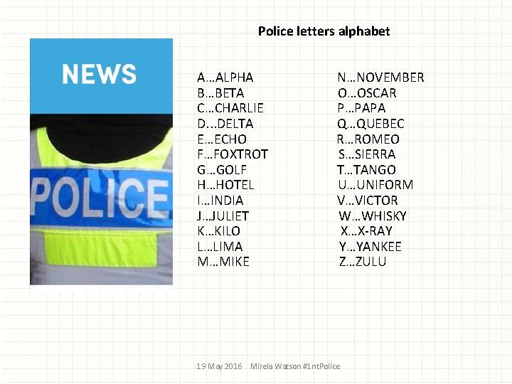 Police letters alphabet A…ALPHA N…NOVEMBER B…BETA O…OSCAR C…CHARLIE P…PAPA D. . . DELTA