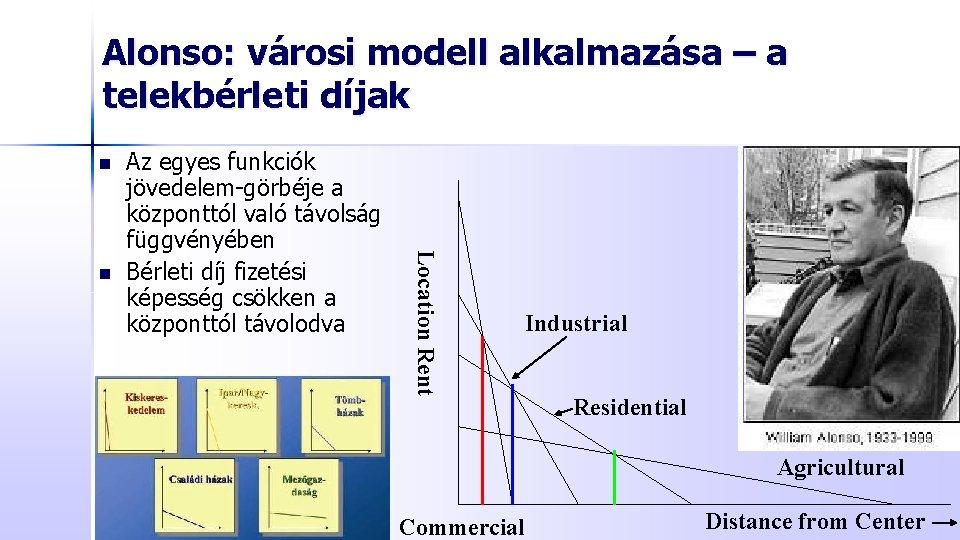 Alonso: városi modell alkalmazása – a telekbérleti díjak n Location Rent n Az egyes