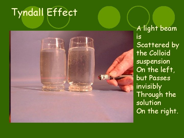 Tyndall Effect A light beam is Scattered by the Colloid suspension On the left,