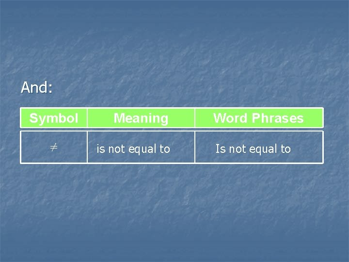 And: Symbol ≠ Meaning is not equal to Word Phrases Is not equal to