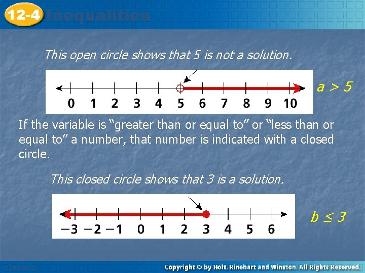 12 -4 Inequalities This open circle shows that 5 is not a solution. a>5