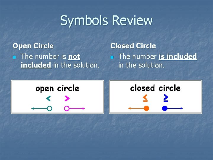 Symbols Review Open Circle n The number is not included in the solution. Closed