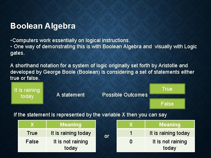 Boolean Algebra • Computers work essentially on logical instructions. • One way of demonstrating