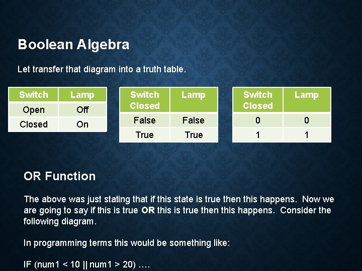 Boolean Algebra Let transfer that diagram into a truth table. Switch Lamp Switch Closed