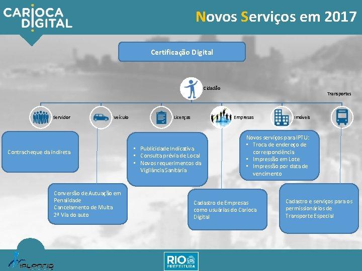 Novos Serviços em 2017 Certificação Digital Cidadão Servidor Veículo Contracheque da indireta Conversão de