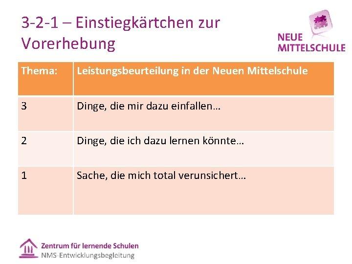 3 2 1 – Einstiegkärtchen zur Vorerhebung Thema: Leistungsbeurteilung in der Neuen Mittelschule 3