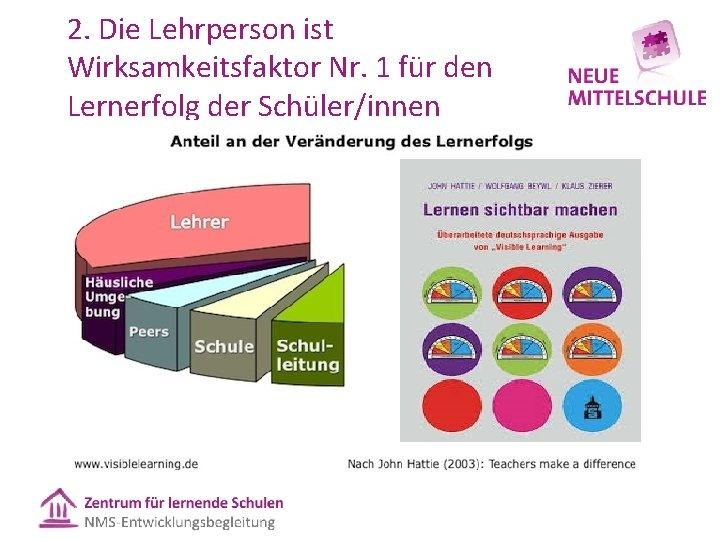 2. Die Lehrperson ist Wirksamkeitsfaktor Nr. 1 für den Lernerfolg der Schüler/innen