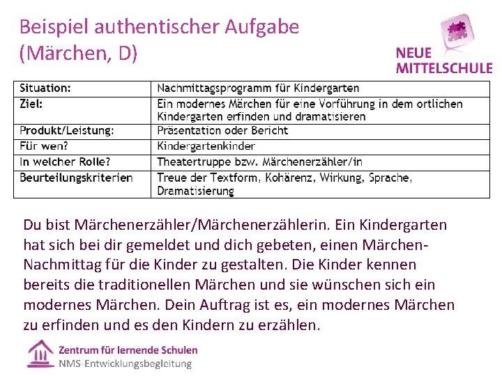 Beispiel authentischer Aufgabe (Märchen, D) Du bist Märchenerzähler/Märchenerzählerin. Ein Kindergarten hat sich bei dir