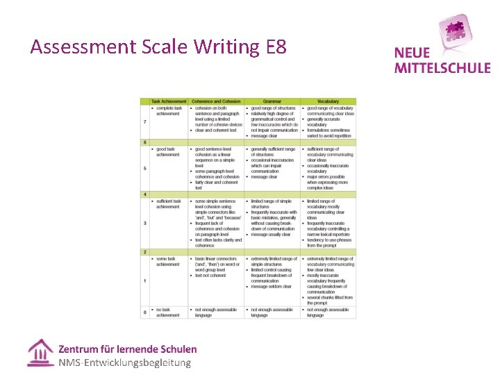 Assessment Scale Writing E 8