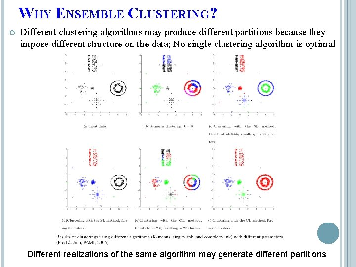 WHY ENSEMBLE CLUSTERING? Different clustering algorithms may produce different partitions because they impose different