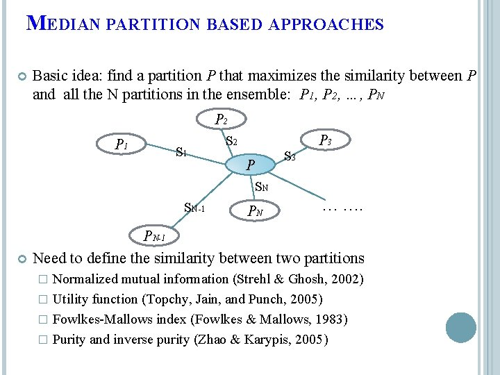 MEDIAN PARTITION BASED APPROACHES Basic idea: find a partition P that maximizes the similarity