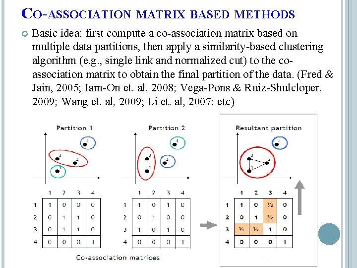 CO-ASSOCIATION MATRIX BASED METHODS Basic idea: first compute a co-association matrix based on multiple