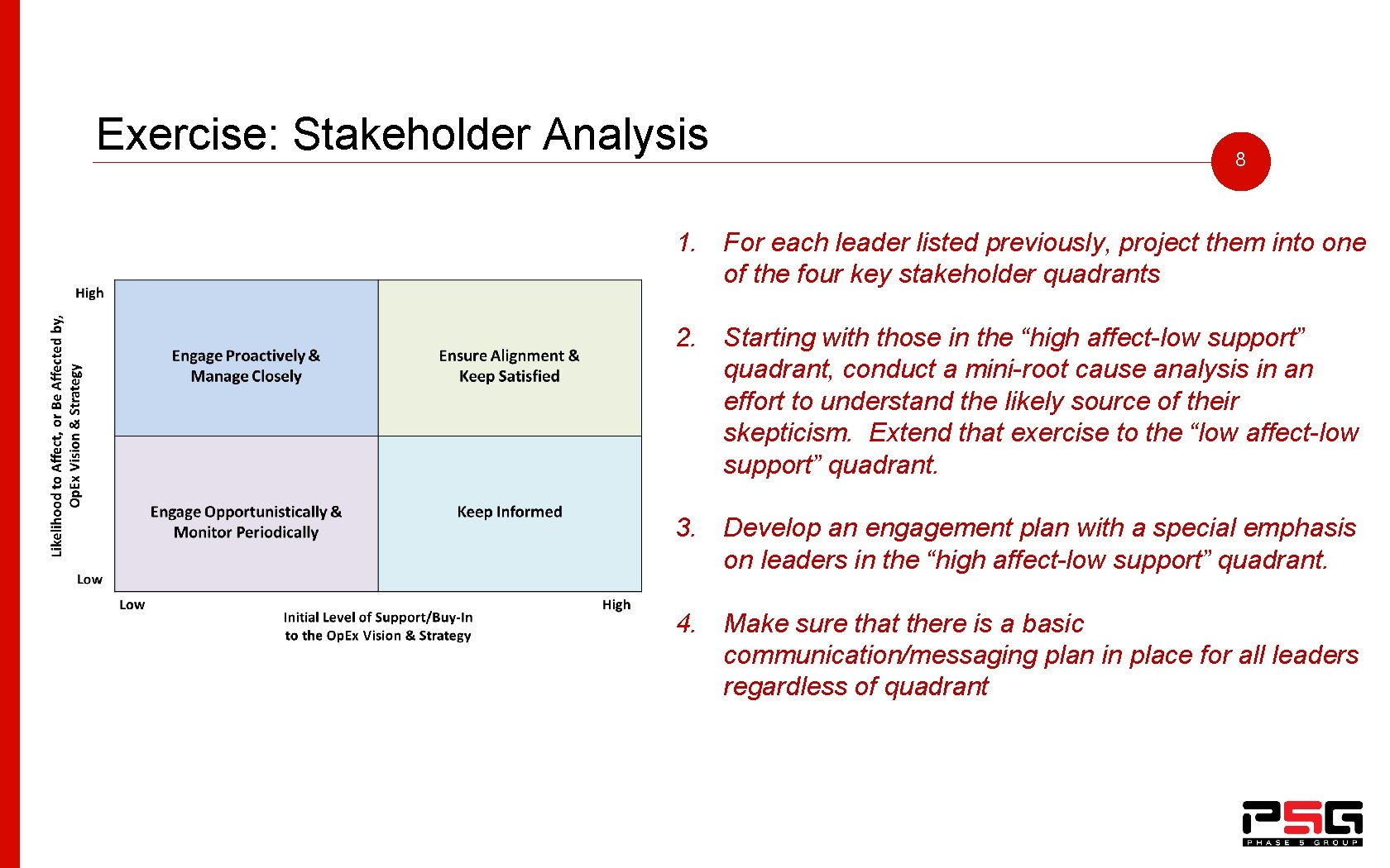 Exercise: Stakeholder Analysis 8 1. For each leader listed previously, project them into one