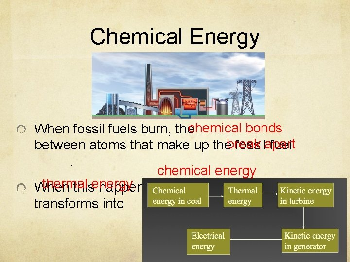 Chemical Energy chemical bonds When fossil fuels burn, the break apart between atoms that